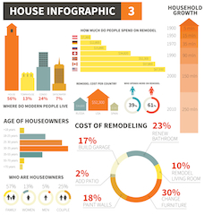 Infographics for Real Estate