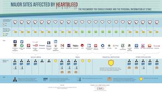 lwg_heartbleed_resized